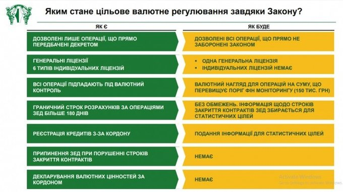Картинки по запросу Закон про валюту